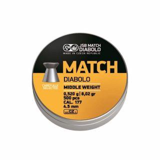 Śrut JSB Match Middle 4,52 mm/500 szt.
